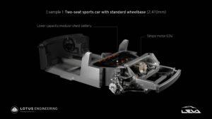 Lotus apresenta plataforma para a próxima geração de desportivos elétricos thumbnail